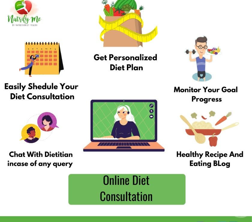 Well-being services Pune - Photos for Best Nutritionist and Dietitian in Kharadi Pune- Nutr