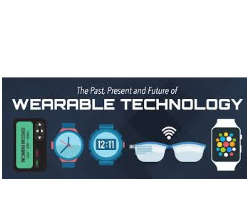 Web services New Delhi - Photos for Wearable Technology Application Developments