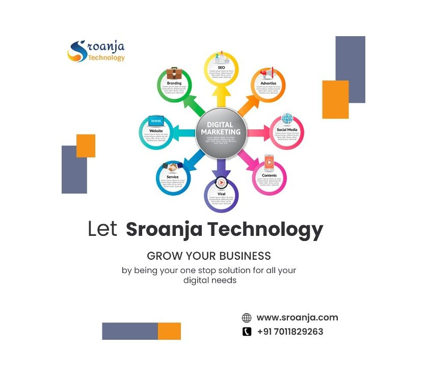 Other Services Ujjain - Photos for Sroanja Technology - a step closer to make your business tou