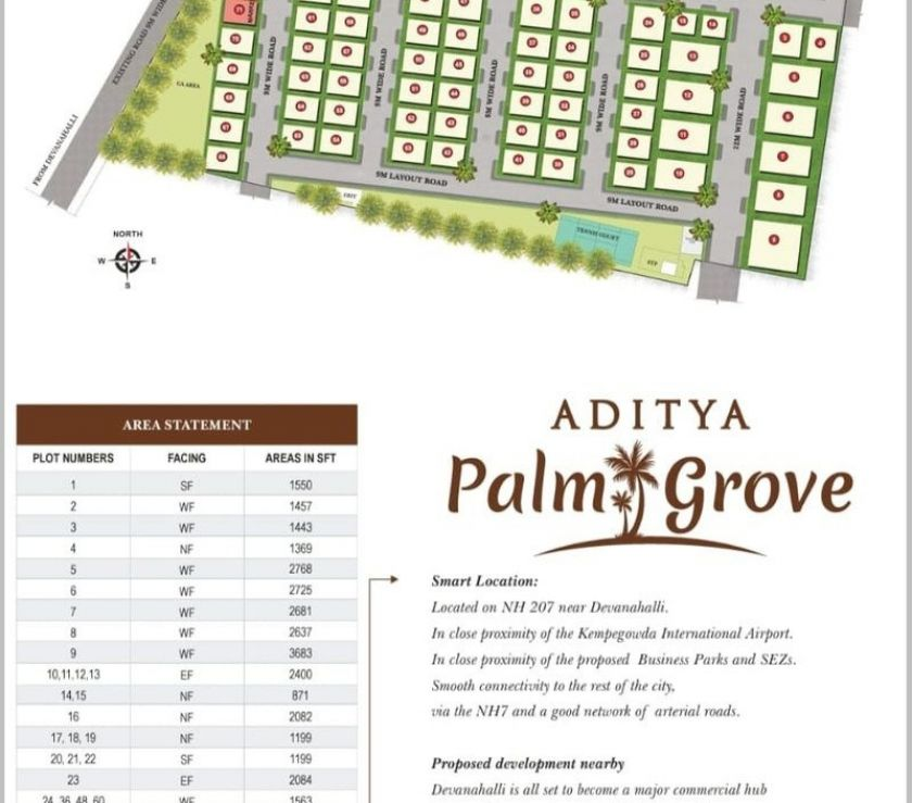 Land sale Bangalore - Photos for Converted Premium Residential Plots with tons of AMENIT