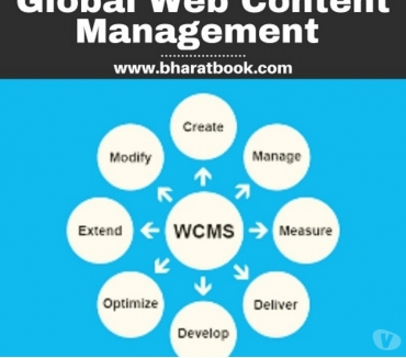 Photos for Global Web Content Management Market Research Report Forecas