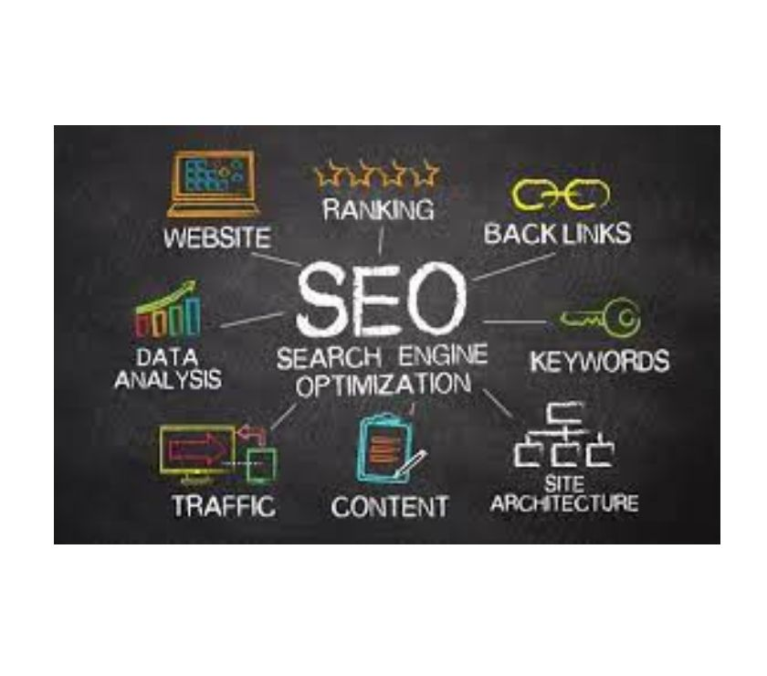 Web services Noida - Photos for Best SEO agency in India to improve your Brand and Identity