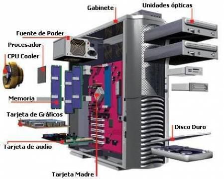Fotos de Servicio Tecnico - Reparacion Computadoras